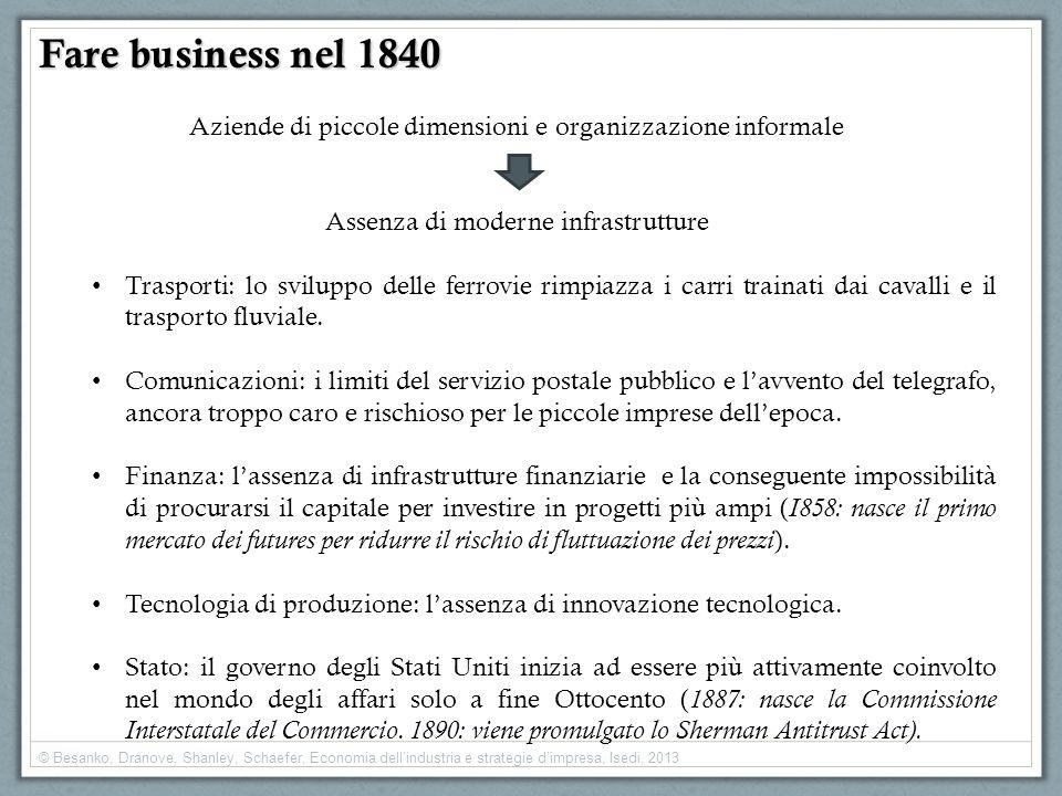 Fare business nel 1840 Aziende di piccole dimensioni e organizzazione informale Assenza di moderne infrastrutture Trasporti: lo sviluppo delle ferrovi