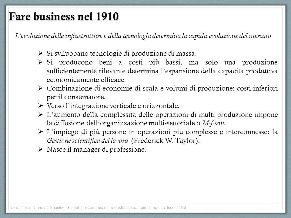 Fare business nel 1910 Levoluzione delle infrastrutture e della tecnologia determina la rapida evoluzione del mercato Si sviluppano tecnologie di prod