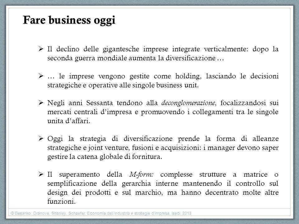 Fare business oggi Il declino delle gigantesche imprese integrate verticalmente: dopo la seconda guerra mondiale aumenta la diversificazione … … le im