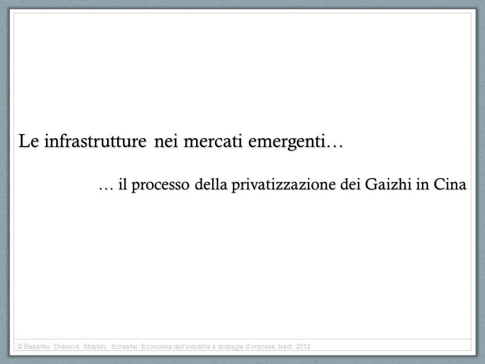 Le infrastrutture nei mercati emergenti… … il processo della privatizzazione dei Gaizhi in Cina © Besanko, Dranove, Shanley, Schaefer, Economia dellin