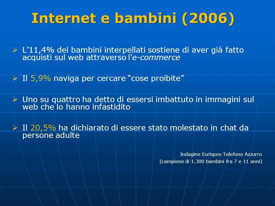 Internet e bambini (2006) L11,4% dei bambini interpellati sostiene di aver già fatto acquisti sul web attraverso le-commerce Il 5,9% naviga per cercar
