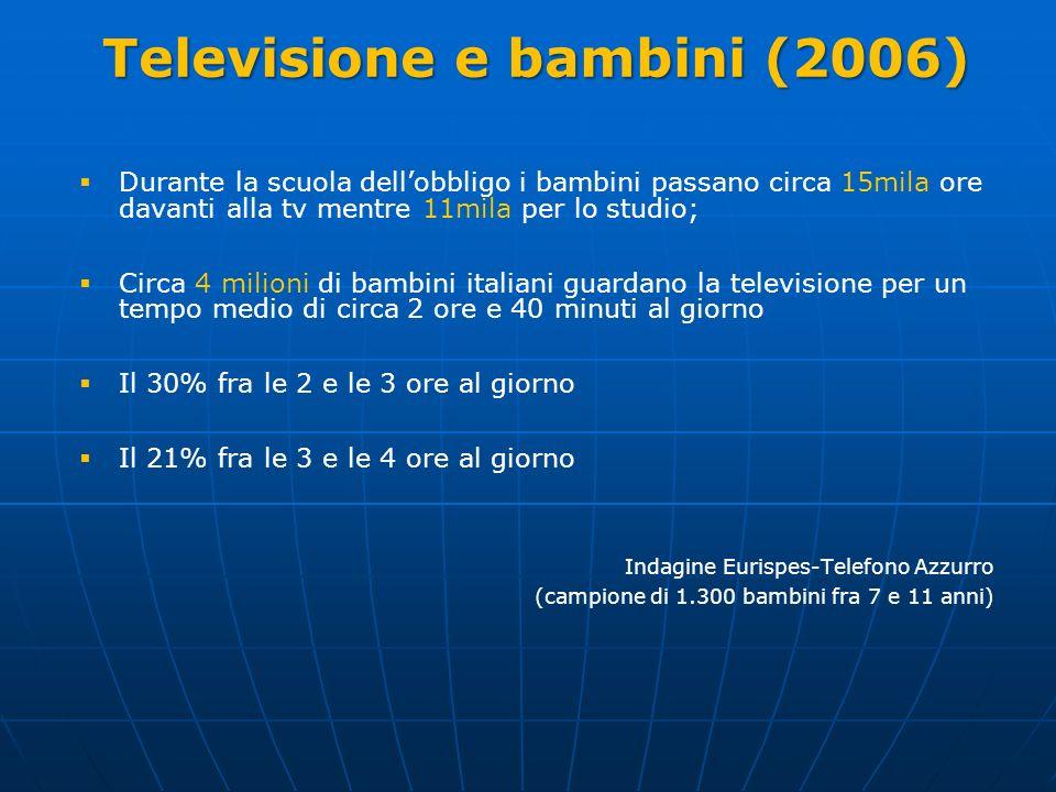 Televisione e bambini (2006) Durante la scuola dellobbligo i bambini passano circa 15mila ore davanti alla tv mentre 11mila per lo studio; Circa 4 mil