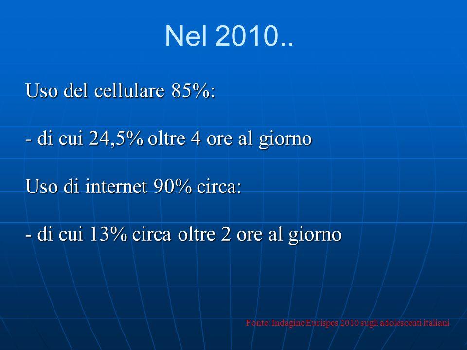 Nel 2010.. Uso del cellulare 85%: - di cui 24,5% oltre 4 ore al giorno Uso di internet 90% circa: - di cui 13% circa oltre 2 ore al giorno Fonte: Inda