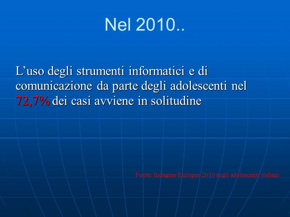 Nel 2010.. Luso degli strumenti informatici e di comunicazione da parte degli adolescenti nel 72,7% dei casi avviene in solitudine Fonte: Indagine Eur