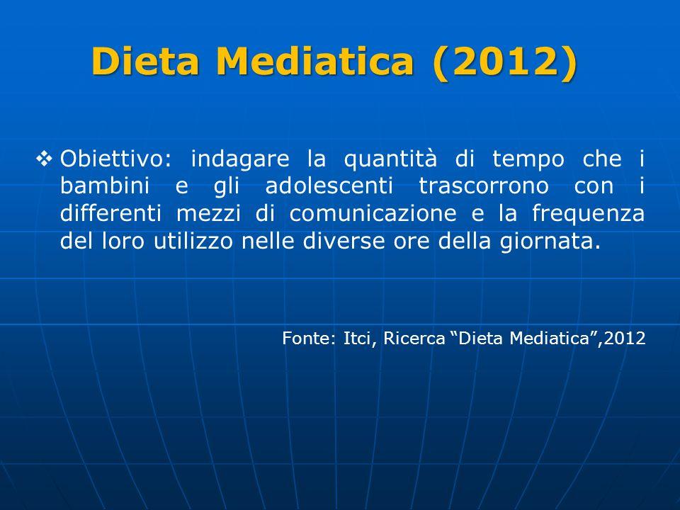 Dieta Mediatica (2012) Obiettivo: indagare la quantità di tempo che i bambini e gli adolescenti trascorrono con i differenti mezzi di comunicazione e