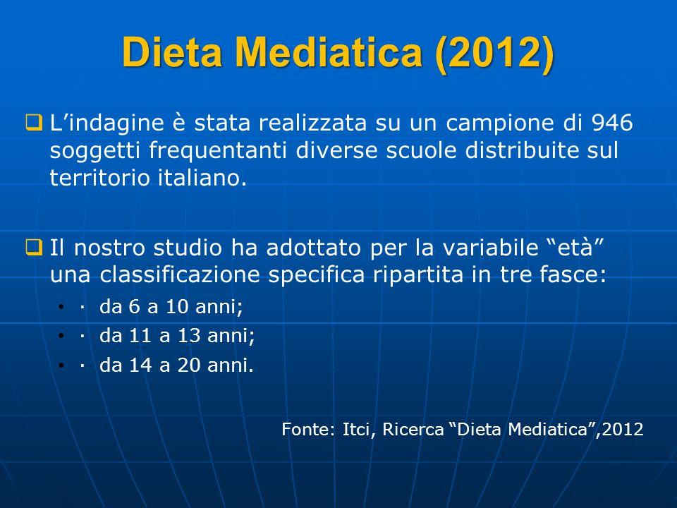 Lindagine è stata realizzata su un campione di 946 soggetti frequentanti diverse scuole distribuite sul territorio italiano. Il nostro studio ha adott