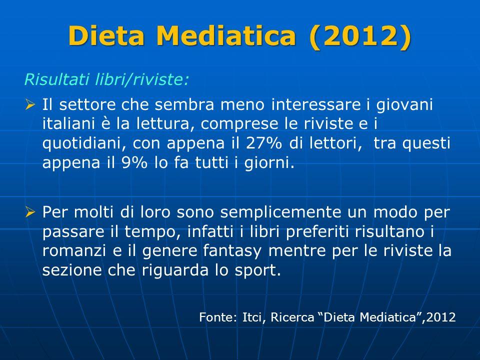 Risultati libri/riviste: Il settore che sembra meno interessare i giovani italiani è la lettura, comprese le riviste e i quotidiani, con appena il 27%