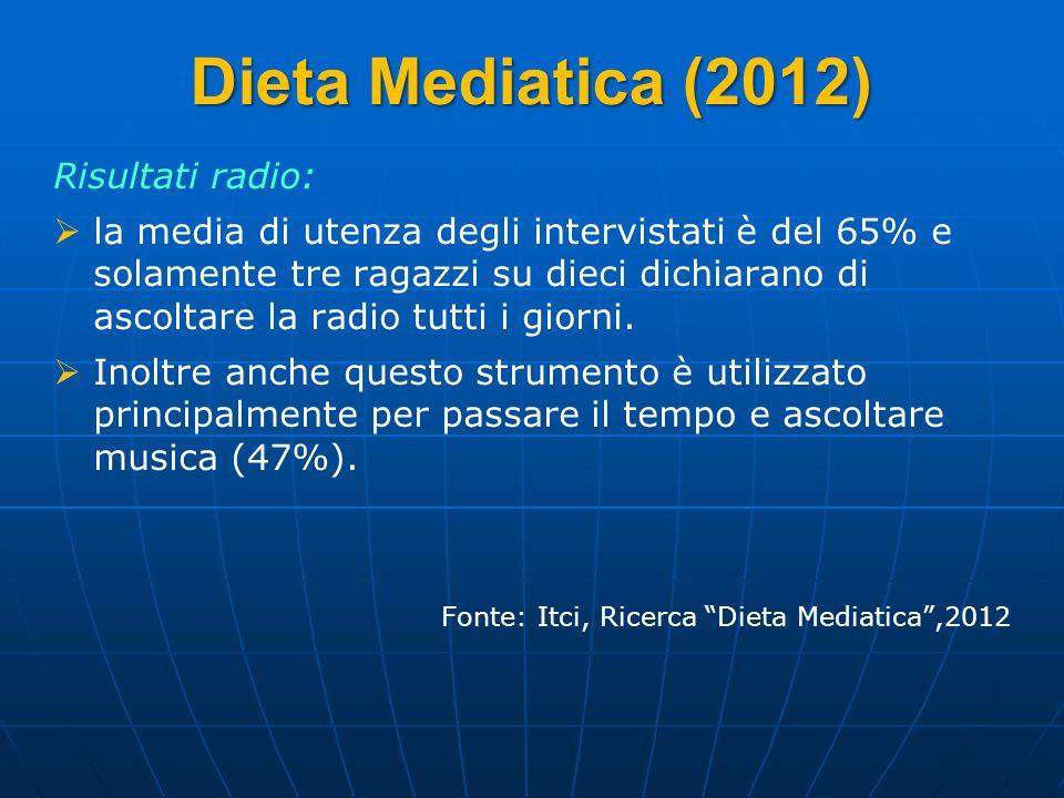 Risultati radio: la media di utenza degli intervistati è del 65% e solamente tre ragazzi su dieci dichiarano di ascoltare la radio tutti i giorni. Ino