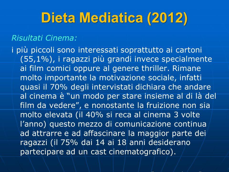 Risultati Cinema: i più piccoli sono interessati soprattutto ai cartoni (55,1%), i ragazzi più grandi invece specialmente ai film comici oppure al gen