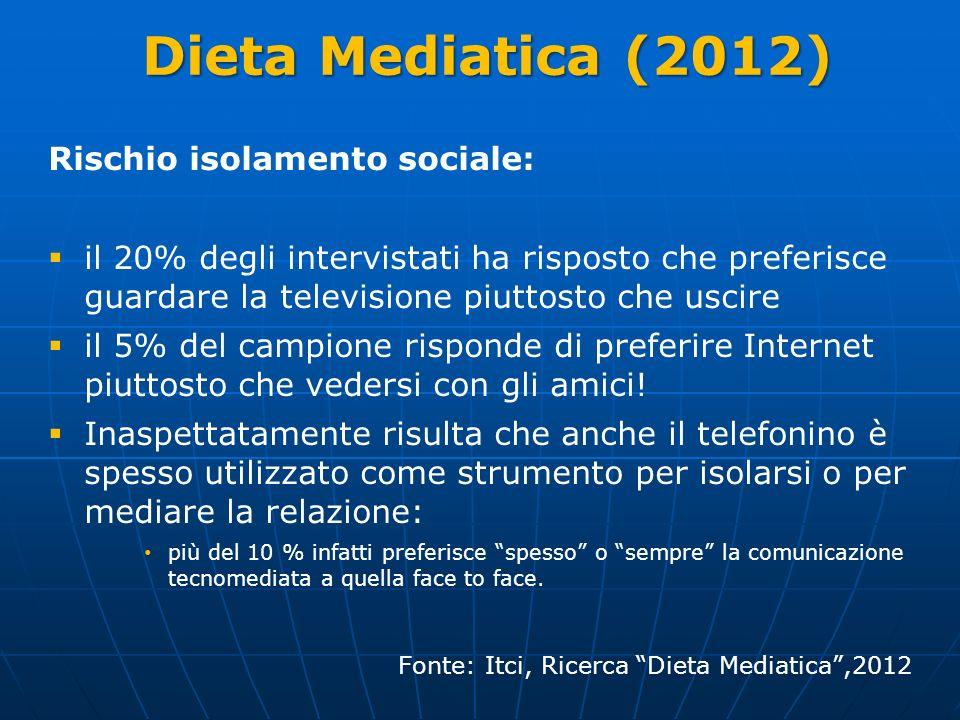 Rischio isolamento sociale: il 20% degli intervistati ha risposto che preferisce guardare la televisione piuttosto che uscire il 5% del campione rispo