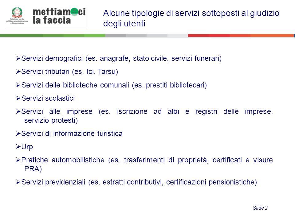 Alcune tipologie di servizi sottoposti al giudizio degli utenti Servizi demografici (es.