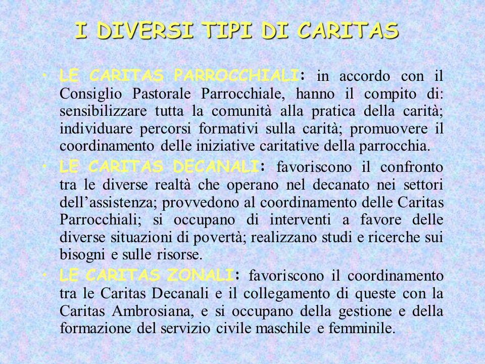 I DIVERSI TIPI DI CARITAS LE CARITAS PARROCCHIALI: in accordo con il Consiglio Pastorale Parrocchiale, hanno il compito di: sensibilizzare tutta la co