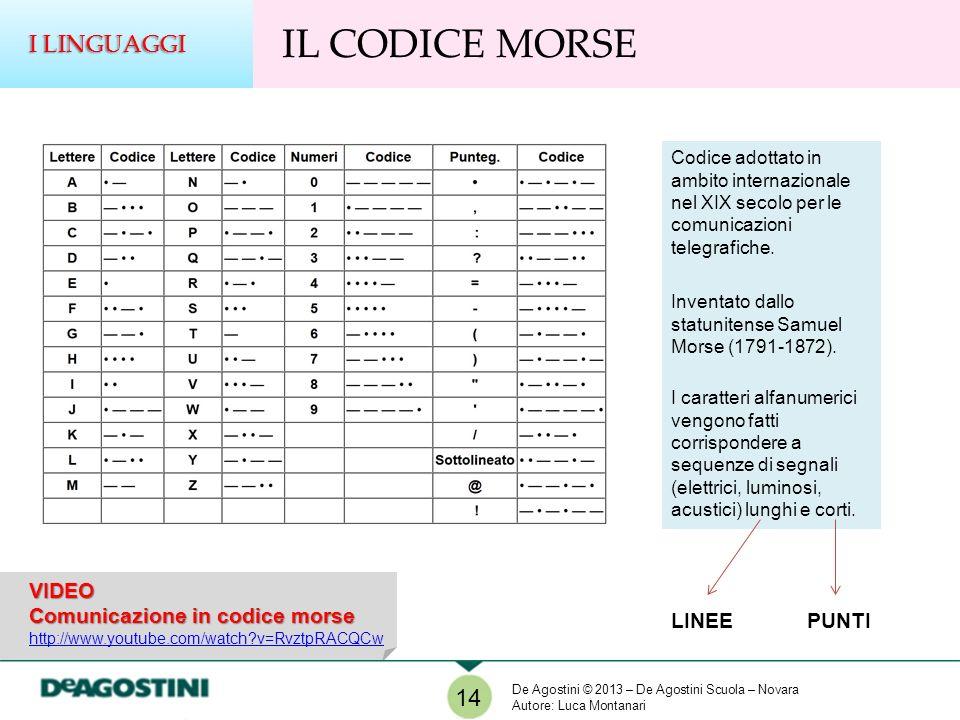 VIDEO Comunicazione in codice morse http://www.youtube.com/watch?v=RvztpRACQCw IL CODICE MORSE I LINGUAGGI 14 Codice adottato in ambito internazionale