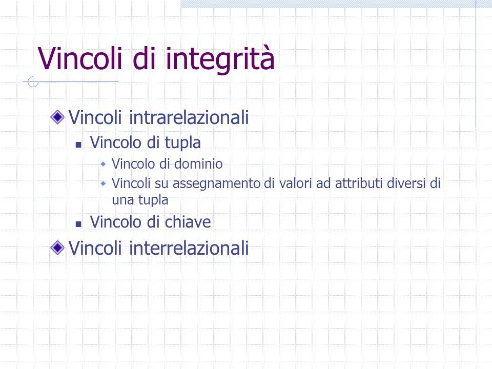 Vincoli di integrità Vincoli intrarelazionali Vincolo di tupla Vincolo di dominio Vincoli su assegnamento di valori ad attributi diversi di una tupla Vincolo di chiave Vincoli interrelazionali