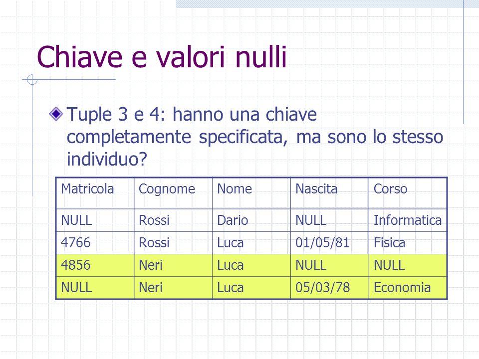 Chiave e valori nulli Tuple 3 e 4: hanno una chiave completamente specificata, ma sono lo stesso individuo.