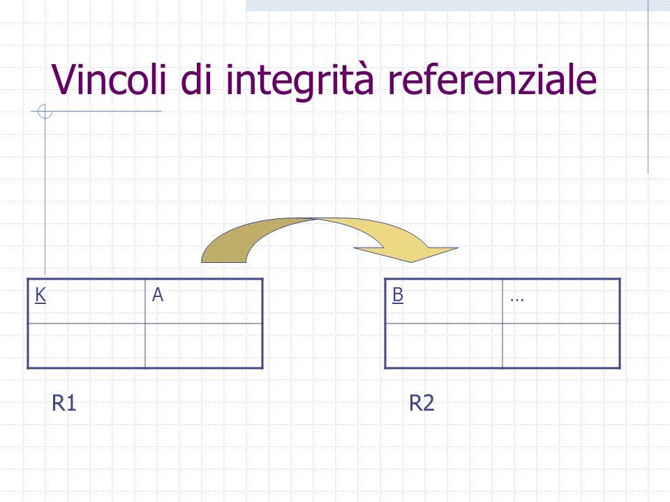 Vincoli di integrità referenziale KA B… R1R2