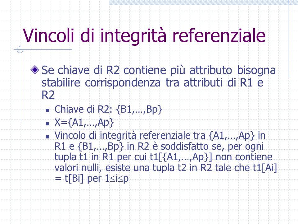 Vincoli di integrità referenziale Se chiave di R2 contiene più attributo bisogna stabilire corrispondenza tra attributi di R1 e R2 Chiave di R2: {B1,…,Bp} X={A1,…,Ap} Vincolo di integrità referenziale tra {A1,…,Ap} in R1 e {B1,…,Bp} in R2 è soddisfatto se, per ogni tupla t1 in R1 per cui t1[{A1,…,Ap}] non contiene valori nulli, esiste una tupla t2 in R2 tale che t1[Ai] = t[Bi] per 1 i p