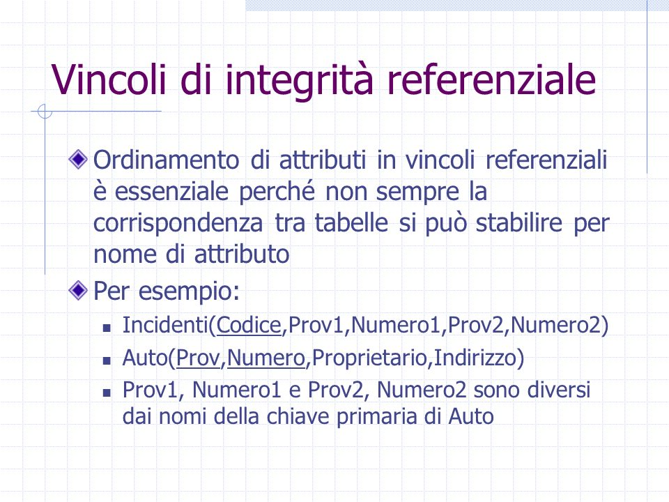 Vincoli di integrità referenziale Ordinamento di attributi in vincoli referenziali è essenziale perché non sempre la corrispondenza tra tabelle si può stabilire per nome di attributo Per esempio: Incidenti(Codice,Prov1,Numero1,Prov2,Numero2) Auto(Prov,Numero,Proprietario,Indirizzo) Prov1, Numero1 e Prov2, Numero2 sono diversi dai nomi della chiave primaria di Auto