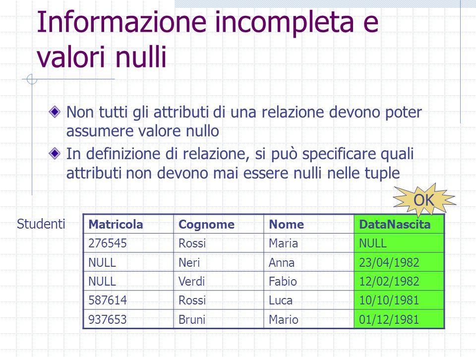 Informazione incompleta e valori nulli Non tutti gli attributi di una relazione devono poter assumere valore nullo In definizione di relazione, si può specificare quali attributi non devono mai essere nulli nelle tuple MatricolaCognomeNomeDataNascita 276545RossiMariaNULL NeriAnna23/04/1982 NULLVerdiFabio12/02/1982 587614RossiLuca10/10/1981 937653BruniMario01/12/1981 Studenti OK
