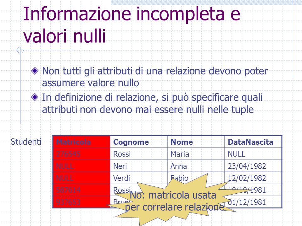 Informazione incompleta e valori nulli Non tutti gli attributi di una relazione devono poter assumere valore nullo In definizione di relazione, si può specificare quali attributi non devono mai essere nulli nelle tuple MatricolaCognomeNomeDataNascita 276545RossiMariaNULL NeriAnna23/04/1982 NULLVerdiFabio12/02/1982 587614RossiLuca10/10/1981 937653BruniMario01/12/1981 Studenti No: matricola usata per correlare relazione