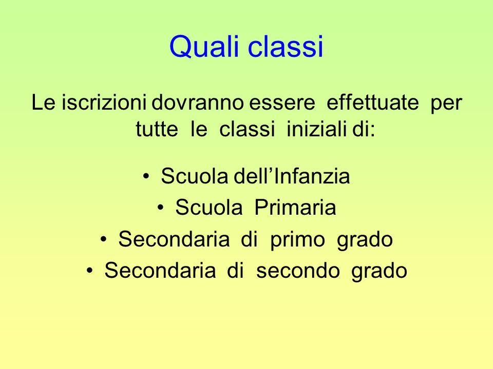 Quali classi Le iscrizioni dovranno essere effettuate per tutte le classi iniziali di: Scuola dellInfanzia Scuola Primaria Secondaria di primo grado Secondaria di secondo grado