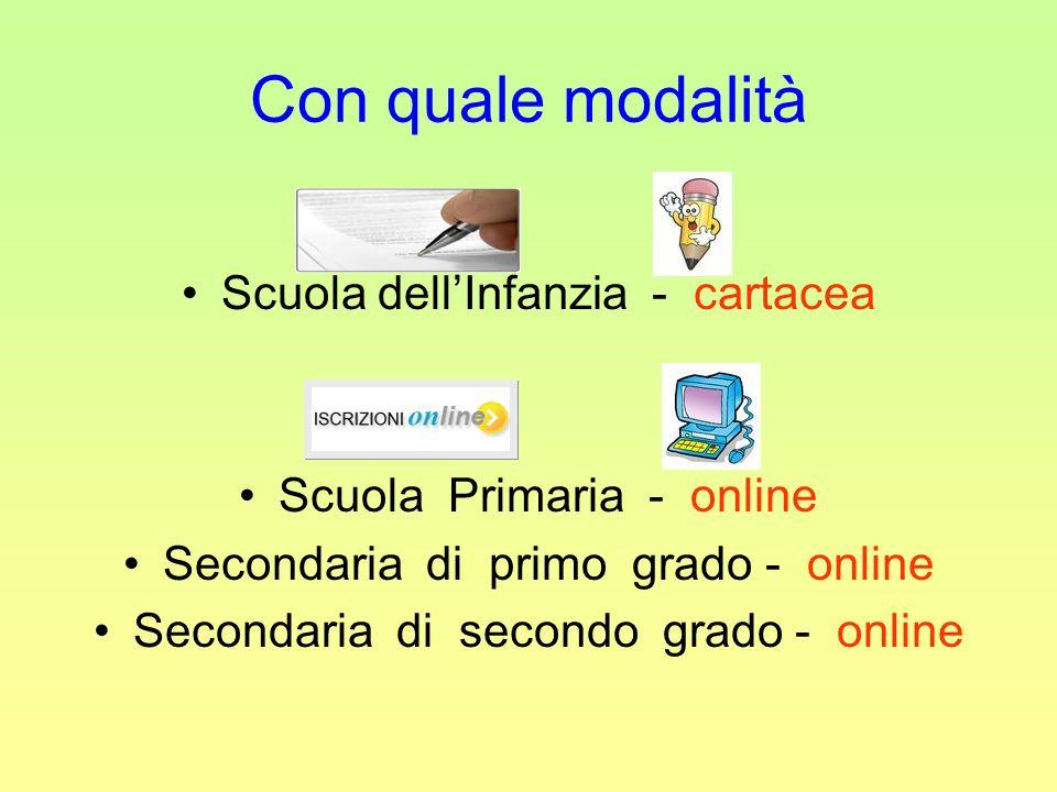 Con quale modalità Scuola dellInfanzia - cartacea Scuola Primaria - online Secondaria di primo grado - online Secondaria di secondo grado - online