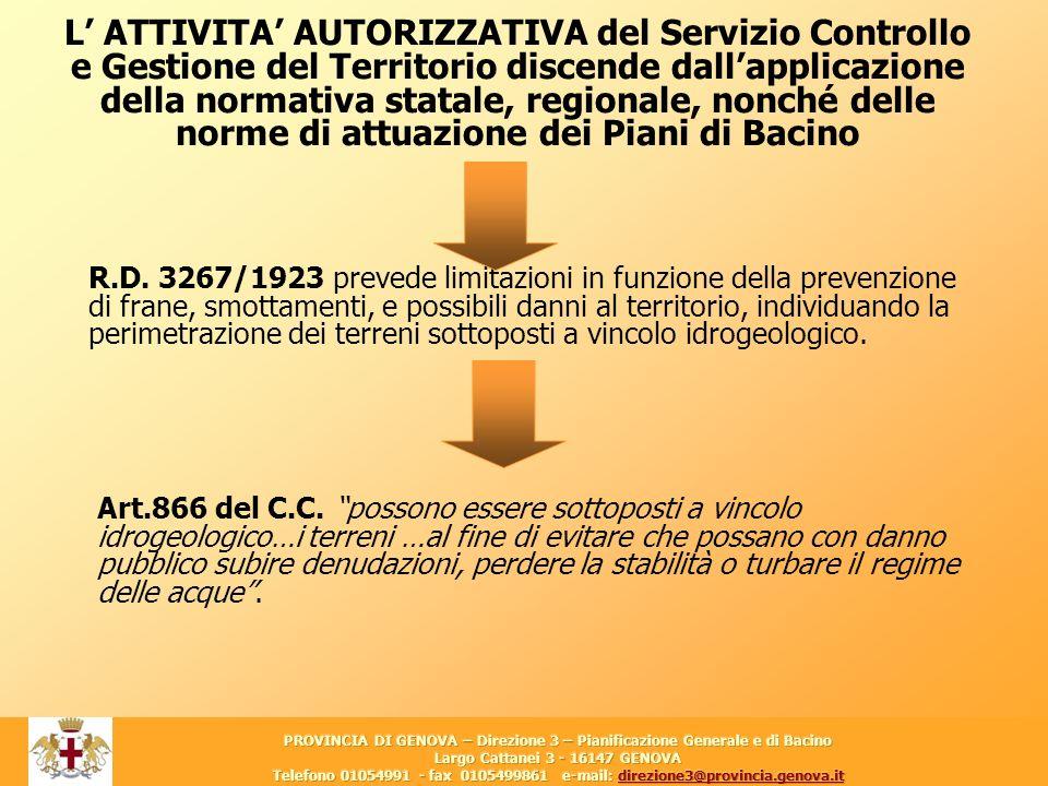 1 L ATTIVITA AUTORIZZATIVA del Servizio Controllo e Gestione del Territorio discende dallapplicazione della normativa statale, regionale, nonché delle