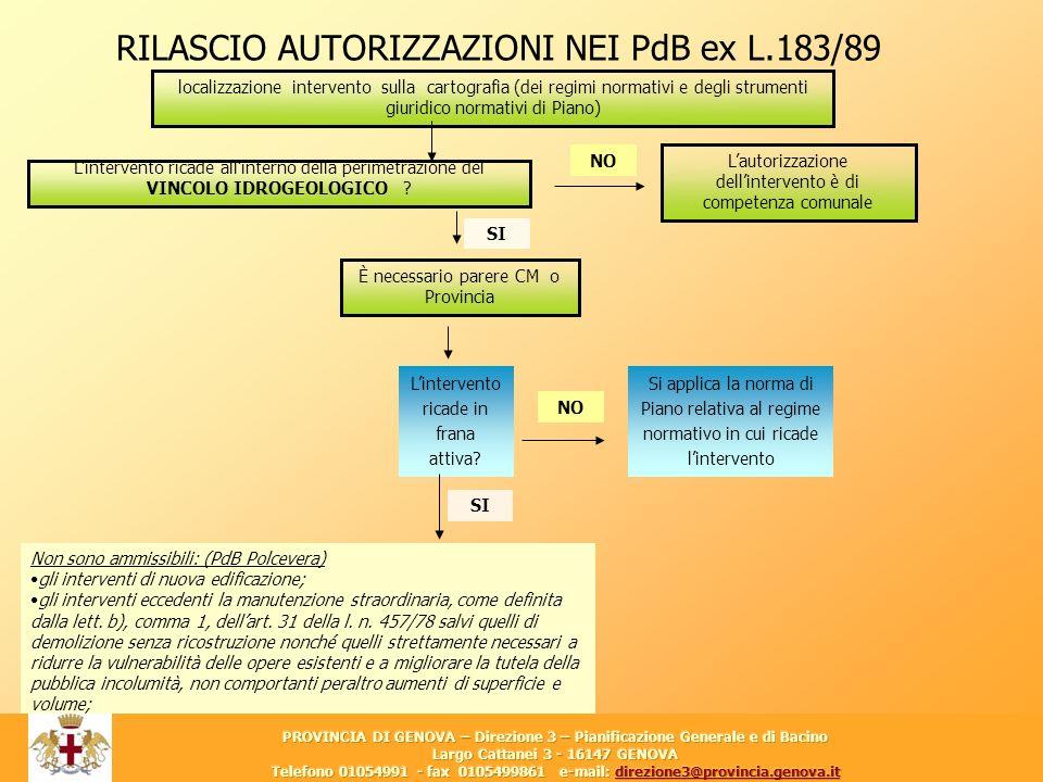 9 RILASCIO AUTORIZZAZIONI NEI PdB ex L.183/89 È necessario parere CM o Provincia localizzazione intervento sulla cartografia (dei regimi normativi e d