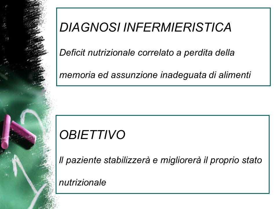 DIAGNOSI INFERMIERISTICA Deficit nutrizionale correlato a perdita della memoria ed assunzione inadeguata di alimenti OBIETTIVO Il paziente stabilizzerà e migliorerà il proprio stato nutrizionale
