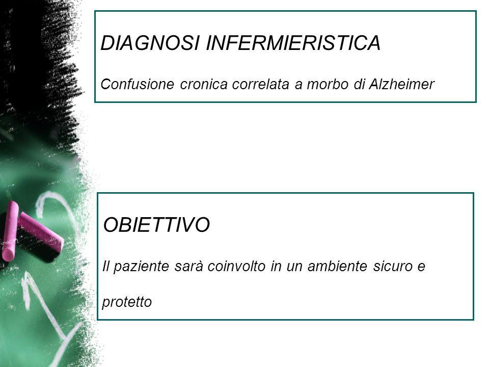 DIAGNOSI INFERMIERISTICA Confusione cronica correlata a morbo di Alzheimer OBIETTIVO Il paziente sarà coinvolto in un ambiente sicuro e protetto