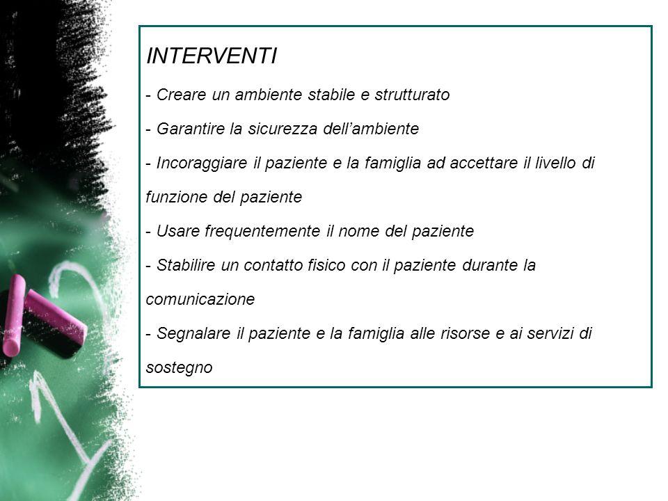 INTERVENTI - Creare un ambiente stabile e strutturato - Garantire la sicurezza dellambiente - Incoraggiare il paziente e la famiglia ad accettare il l