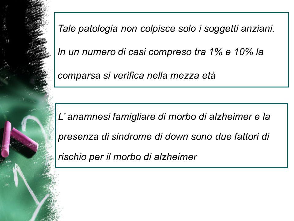 Tale patologia non colpisce solo i soggetti anziani. In un numero di casi compreso tra 1% e 10% la comparsa si verifica nella mezza età L anamnesi fam