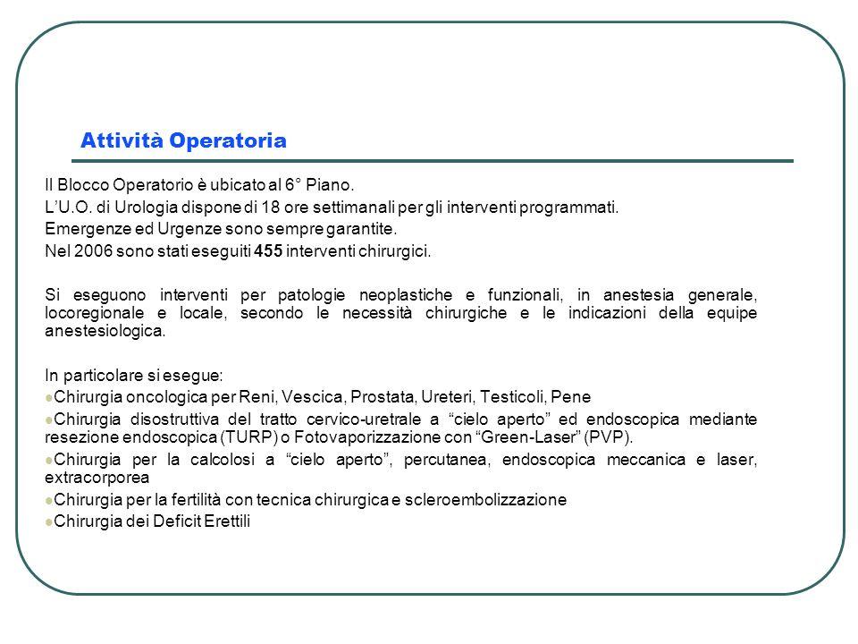 Attività Operatoria Il Blocco Operatorio è ubicato al 6° Piano. LU.O. di Urologia dispone di 18 ore settimanali per gli interventi programmati. Emerge