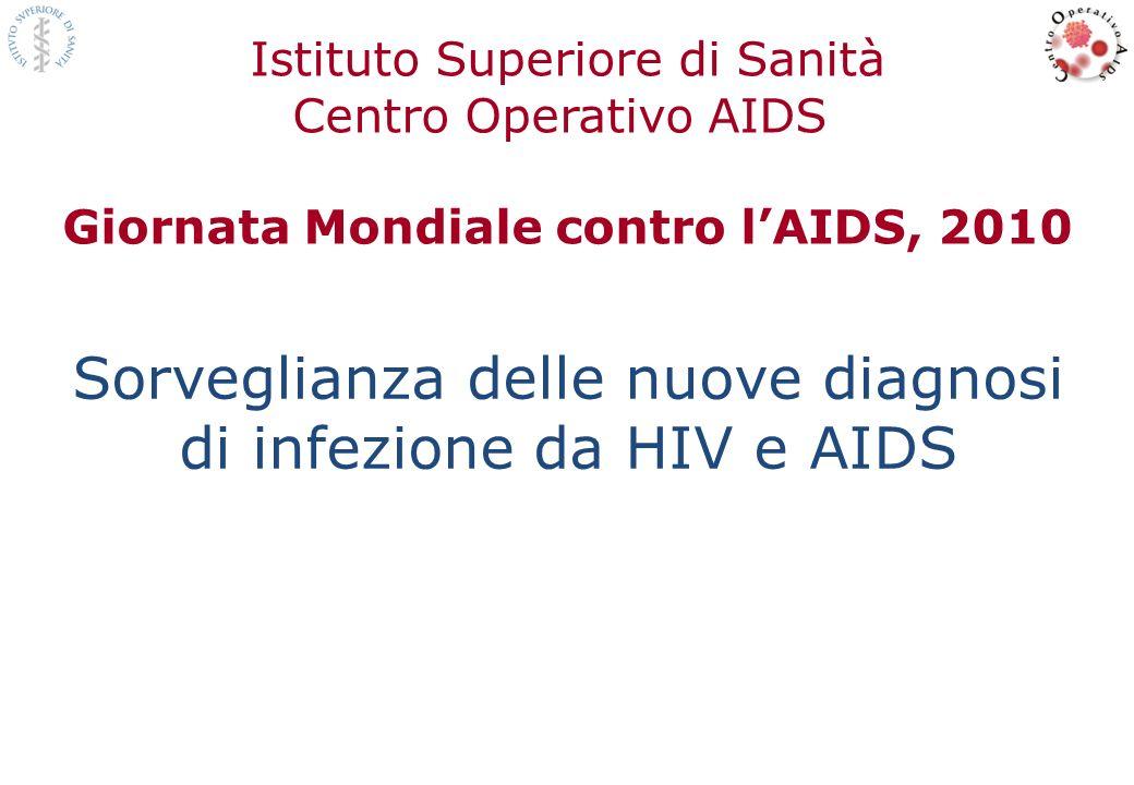 Sorveglianza delle nuove diagnosi di infezione da HIV e AIDS Istituto Superiore di Sanità Centro Operativo AIDS Giornata Mondiale contro lAIDS, 2010