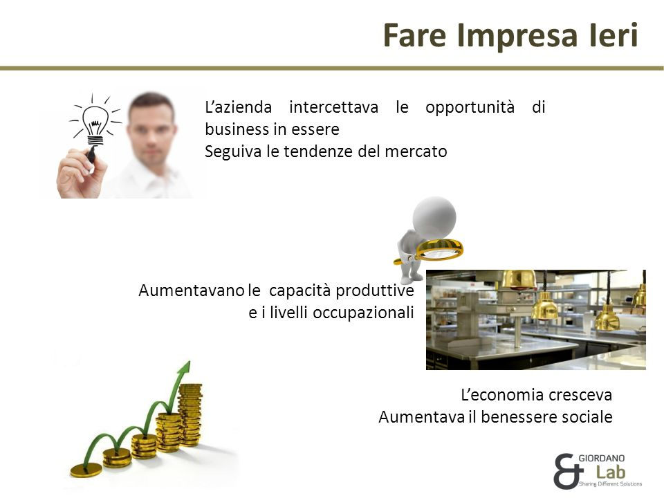 Fare Impresa Ieri Lazienda intercettava le opportunità di business in essere Seguiva le tendenze del mercato Leconomia cresceva Aumentava il benessere sociale Aumentavano le capacità produttive e i livelli occupazionali