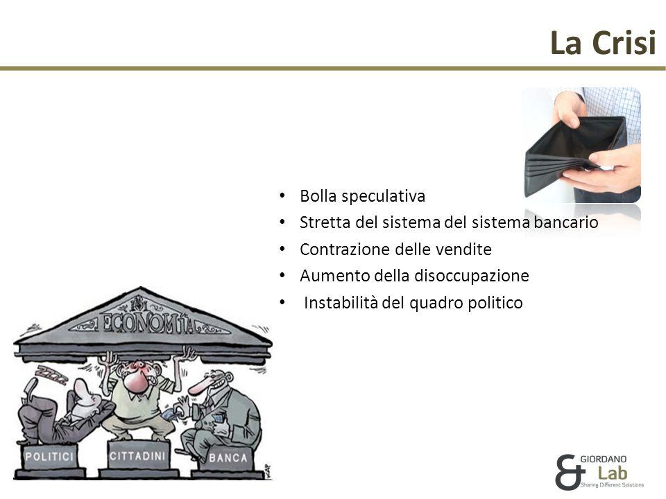 La Crisi Bolla speculativa Stretta del sistema del sistema bancario Contrazione delle vendite Aumento della disoccupazione Instabilità del quadro politico