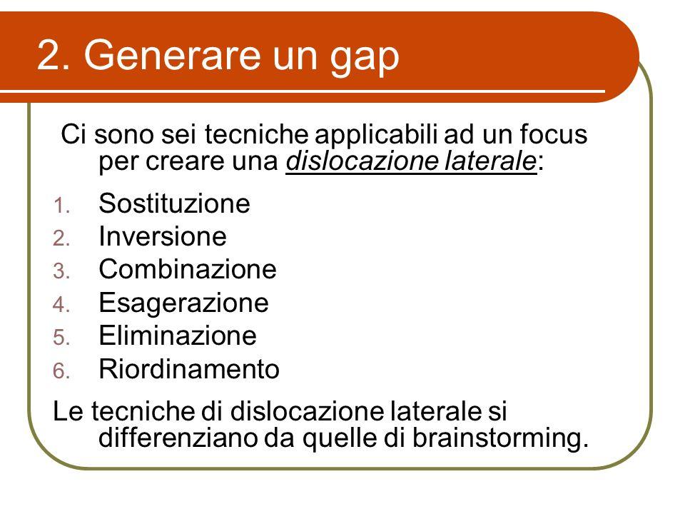 2. Generare un gap Ci sono sei tecniche applicabili ad un focus per creare una dislocazione laterale: 1. Sostituzione 2. Inversione 3. Combinazione 4.