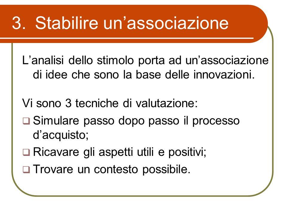 3.Stabilire unassociazione Lanalisi dello stimolo porta ad unassociazione di idee che sono la base delle innovazioni. Vi sono 3 tecniche di valutazion