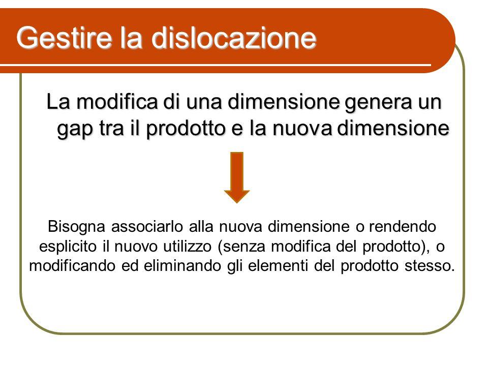 Gestire la dislocazione La modifica di una dimensione genera un gap tra il prodotto e la nuova dimensione Bisogna associarlo alla nuova dimensione o r