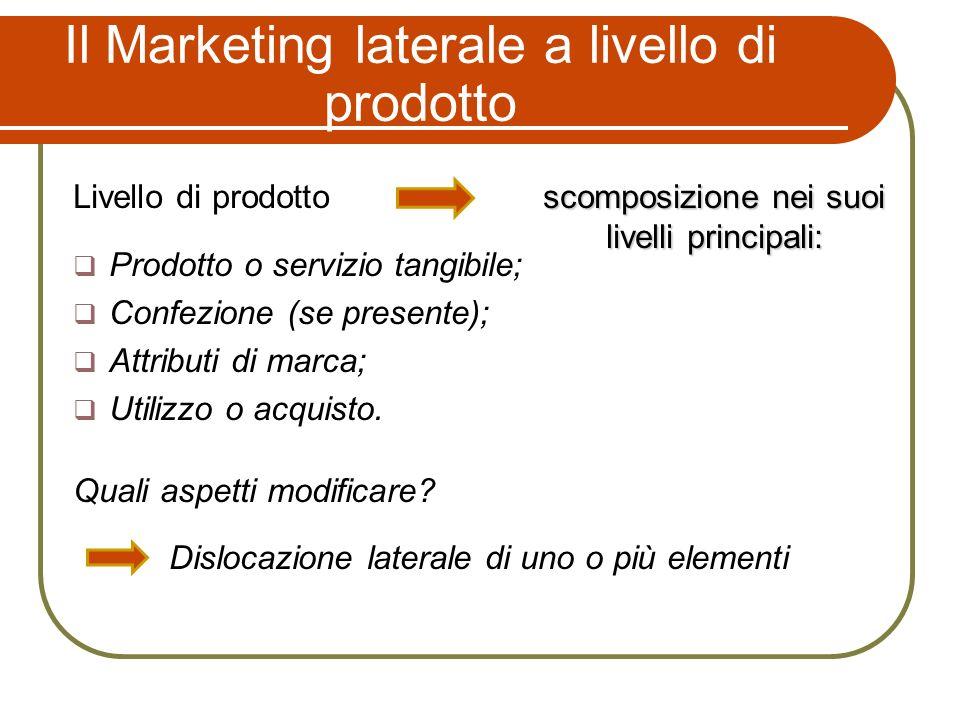 Il Marketing laterale a livello di prodotto Livello di prodotto Prodotto o servizio tangibile; Confezione (se presente); Attributi di marca; Utilizzo