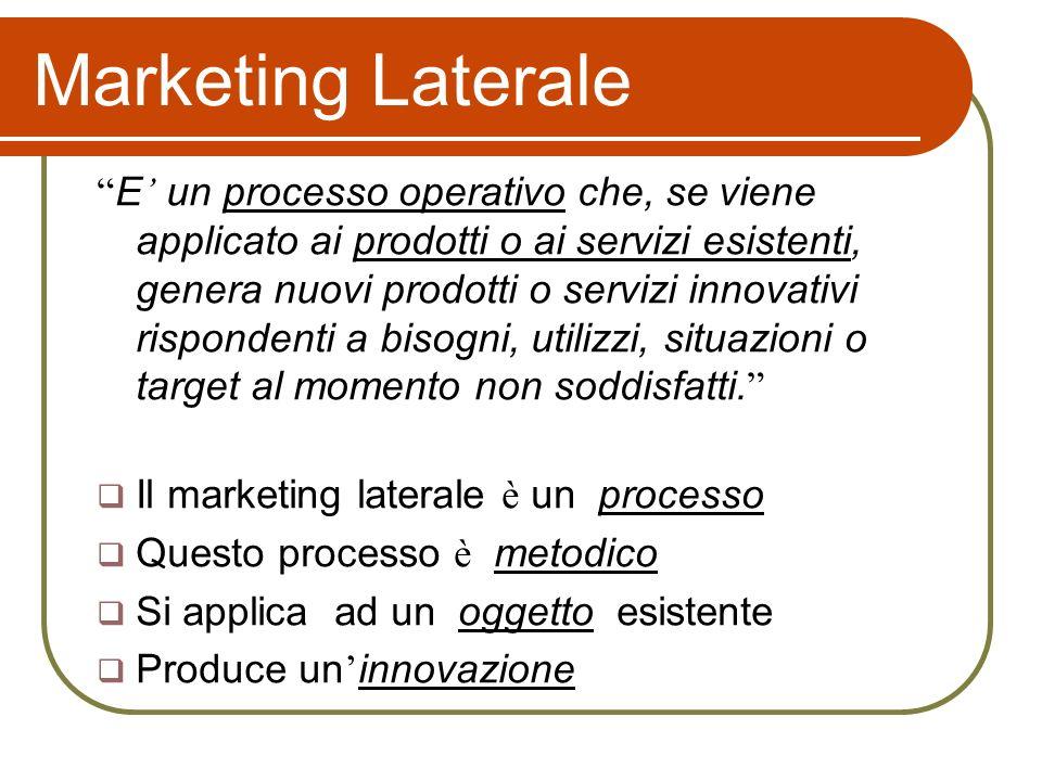 Marketing Laterale E un processo operativo che, se viene applicato ai prodotti o ai servizi esistenti, genera nuovi prodotti o servizi innovativi risp