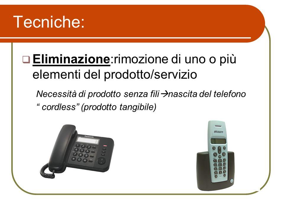 Eliminazione:rimozione di uno o più elementi del prodotto/servizio Necessità di prodotto senza fili nascita del telefono cordless (prodotto tangibile)