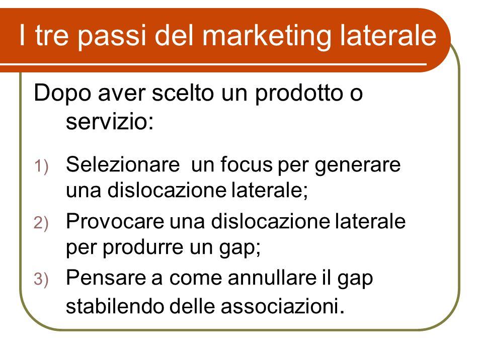 I tre passi del marketing laterale Dopo aver scelto un prodotto o servizio: 1) Selezionare un focus per generare una dislocazione laterale; 2) Provoca