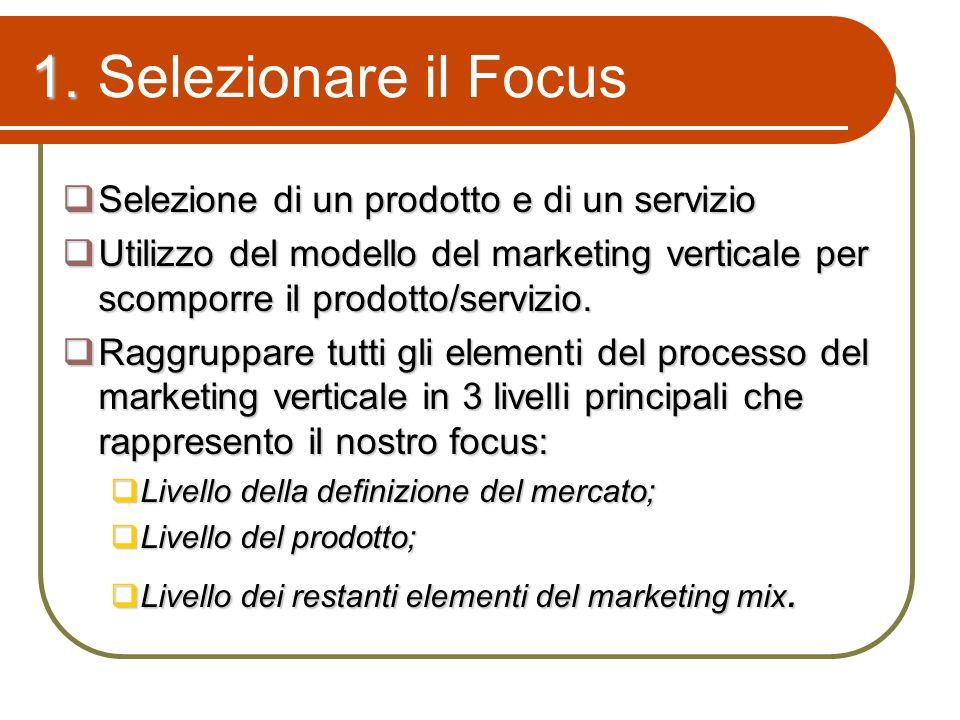 1. 1. Selezionare il Focus Selezione di un prodotto e di un servizio Selezione di un prodotto e di un servizio Utilizzo del modello del marketing vert