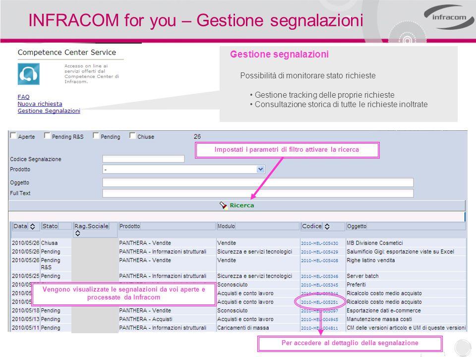 INFRACOM for you – Gestione segnalazioni Impostati i parametri di filtro attivare la ricerca Per accedere al dettaglio della segnalazione Gestione seg
