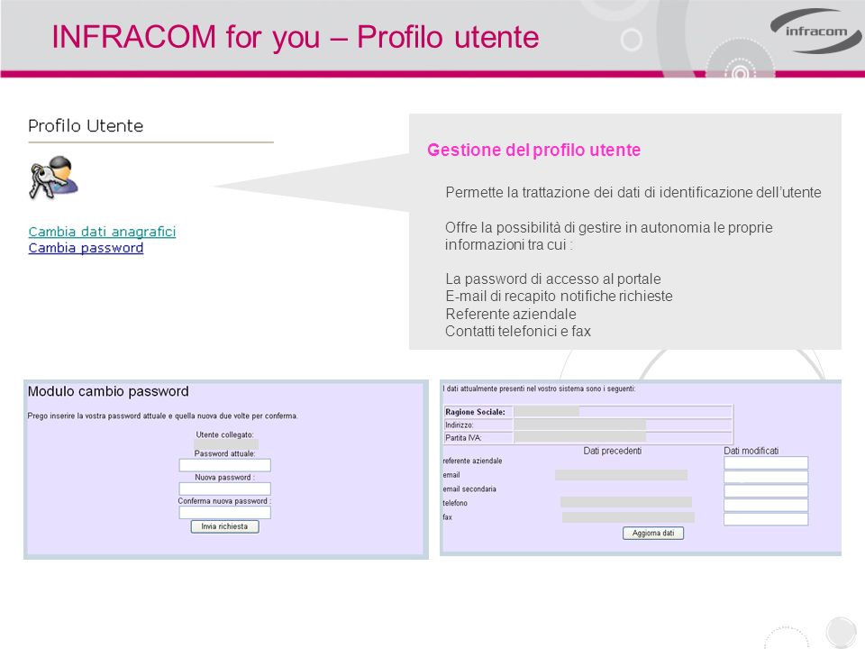 INFRACOM for you – Profilo utente Gestione del profilo utente Permette la trattazione dei dati di identificazione dellutente Offre la possibilità di g