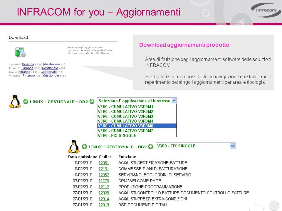 INFRACOM for you – Aggiornamenti Download aggiornamenti prodotto Area di fruizione degli aggiornamenti software delle soluzioni INFRACOM E caratterizz