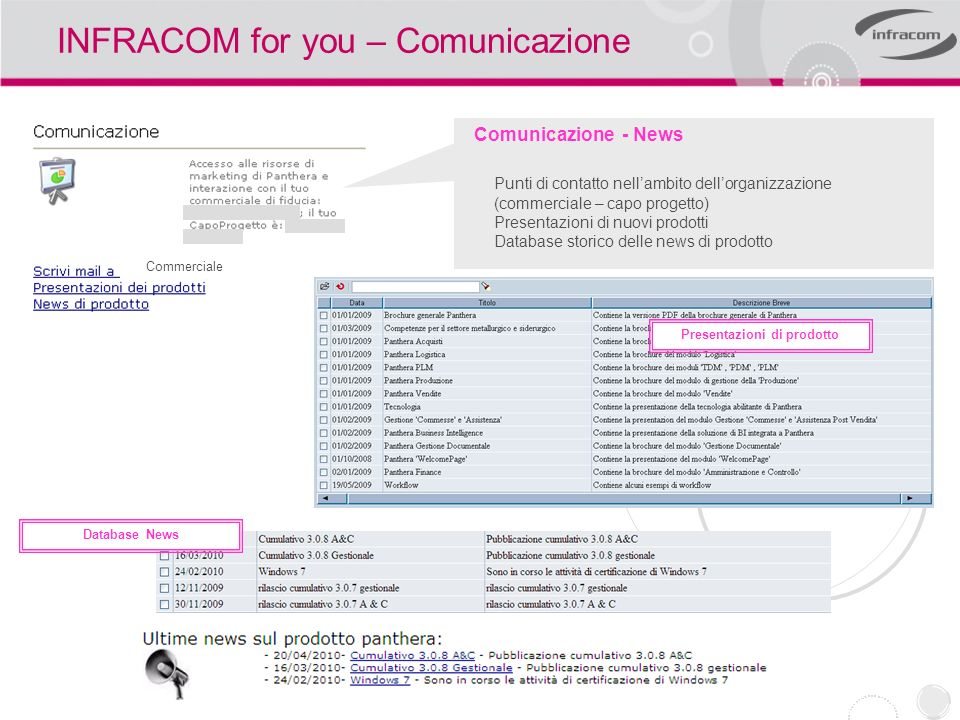 INFRACOM for you – Comunicazione Comunicazione - News Punti di contatto nellambito dellorganizzazione (commerciale – capo progetto) Presentazioni di n