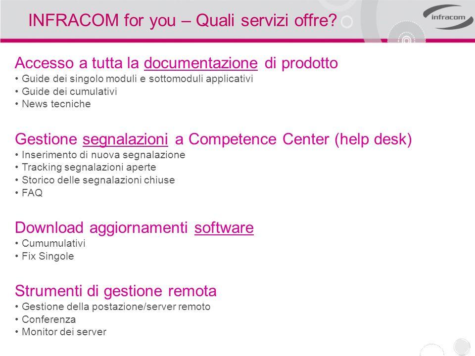 INFRACOM for you – Quali servizi offre? Accesso a tutta la documentazione di prodotto Guide dei singolo moduli e sottomoduli applicativi Guide dei cum
