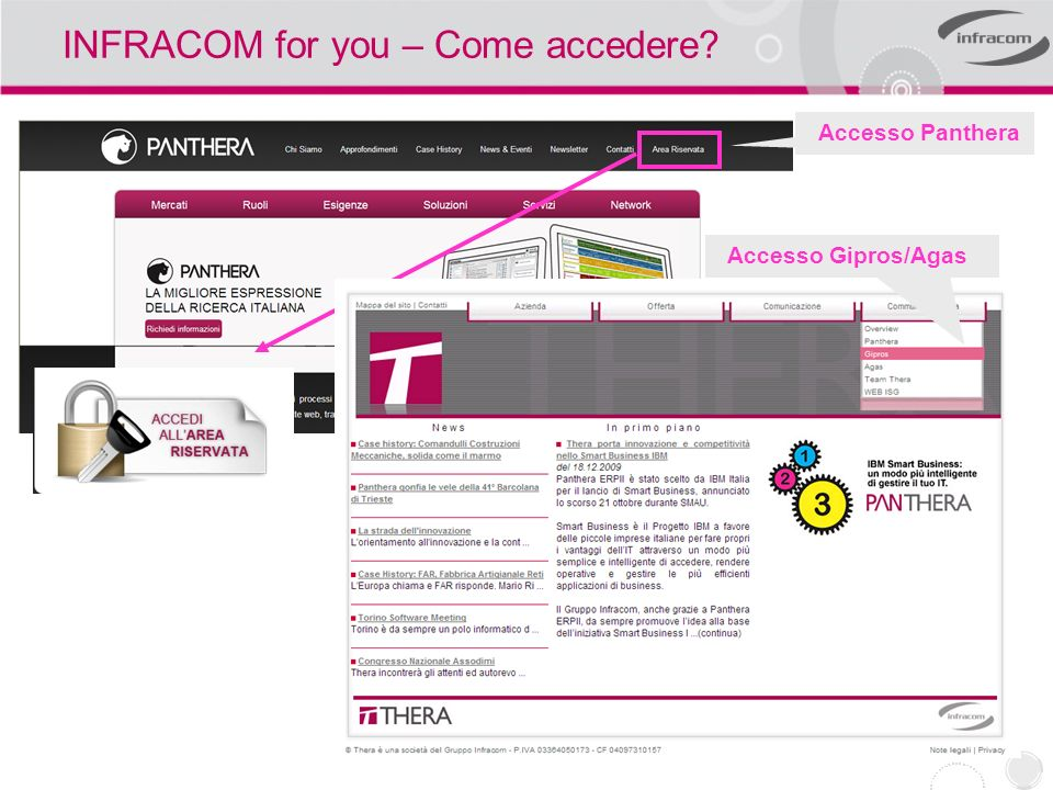 INFRACOM for you – La login Accesso ad Infracom for you Inserire User e Password se noti altrimenti procedere a registrazione